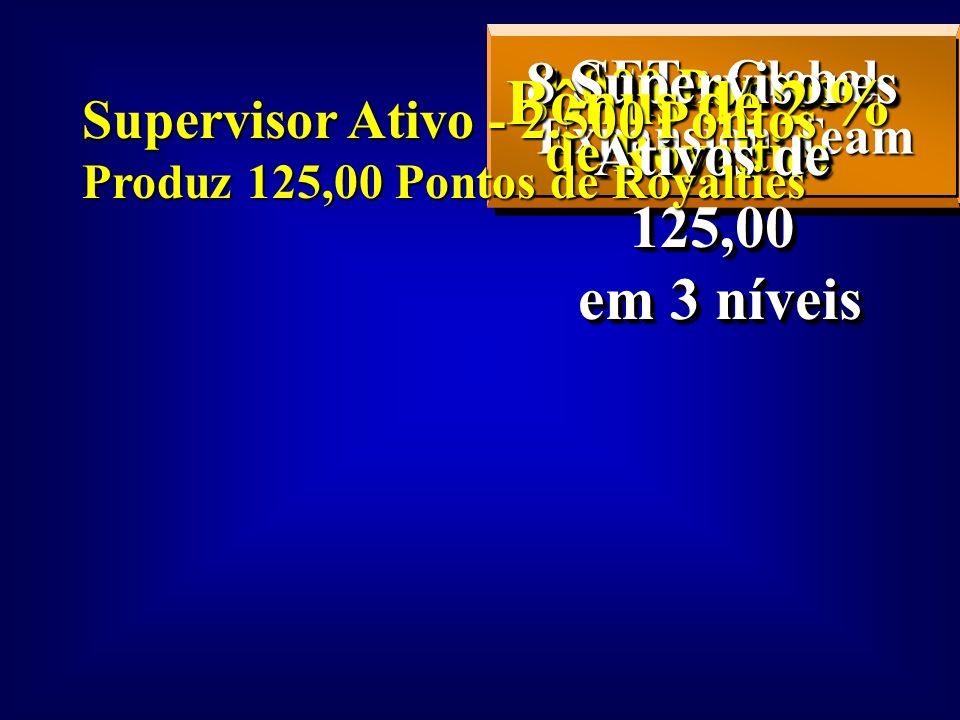 5.- Organização de Supervisores Solução para: Desafio dos 680 Meta: Qualificar um supervisor de primeiro nível por mês Qual é a Meta em 3 Níveis? Prim
