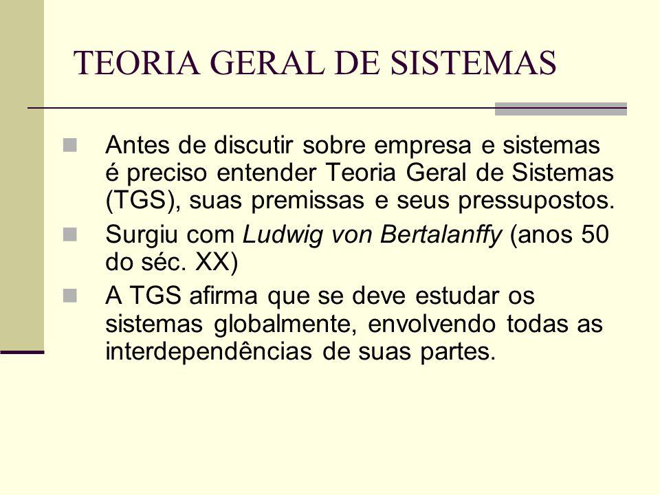 TEORIA GERAL DE SISTEMAS Antes de discutir sobre empresa e sistemas é preciso entender Teoria Geral de Sistemas (TGS), suas premissas e seus pressupos