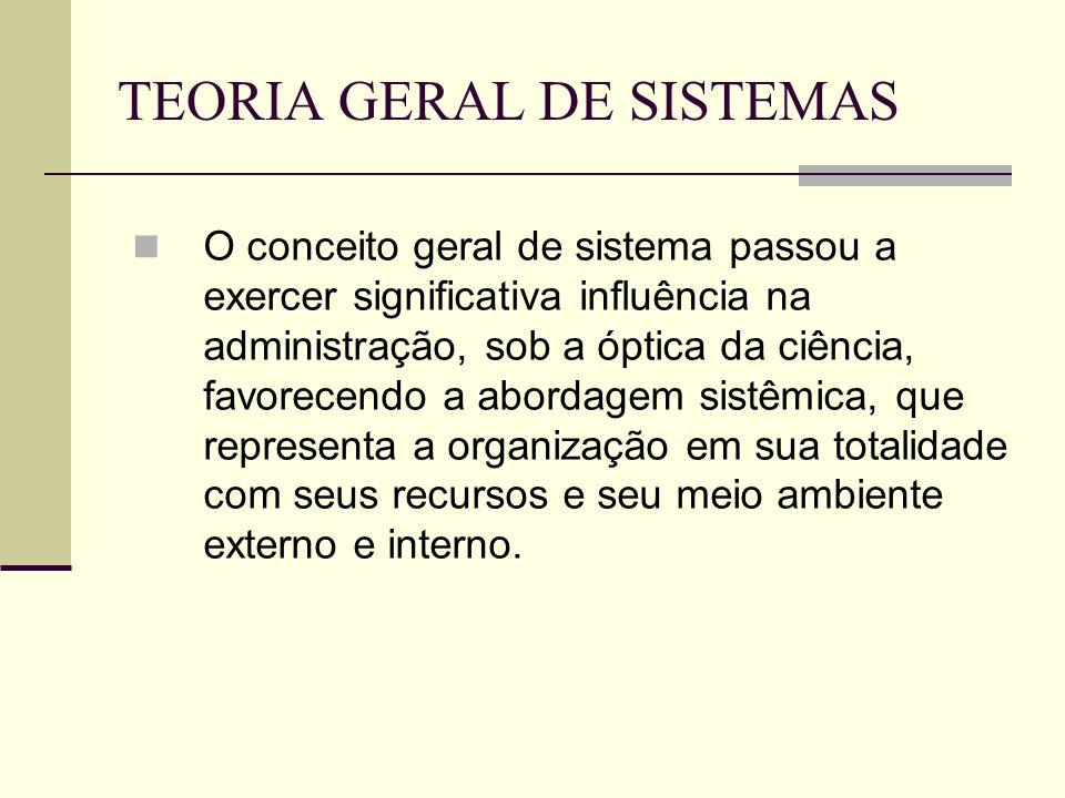 TEORIA GERAL DE SISTEMAS O conceito geral de sistema passou a exercer significativa influência na administração, sob a óptica da ciência, favorecendo