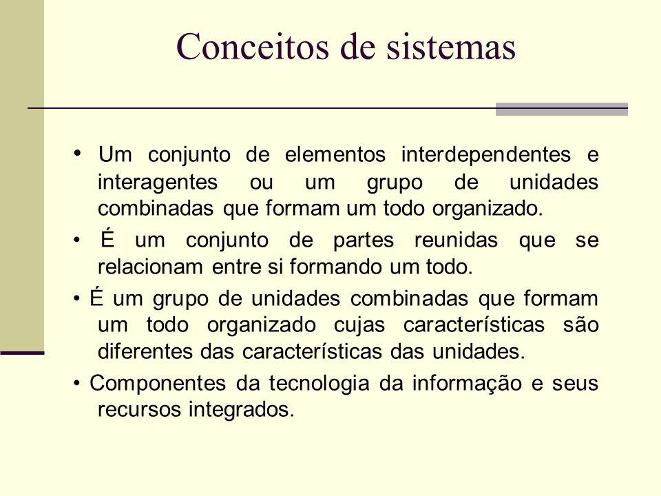 Conceitos de sistemas Um conjunto de elementos interdependentes e interagentes ou um grupo de unidades combinadas que formam um todo organizado. É um
