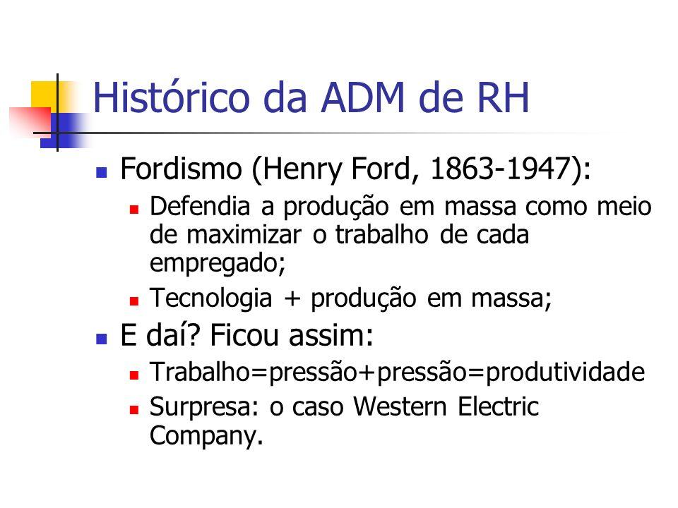 Histórico da ADM de RH Fordismo (Henry Ford, 1863-1947): Defendia a produção em massa como meio de maximizar o trabalho de cada empregado; Tecnologia