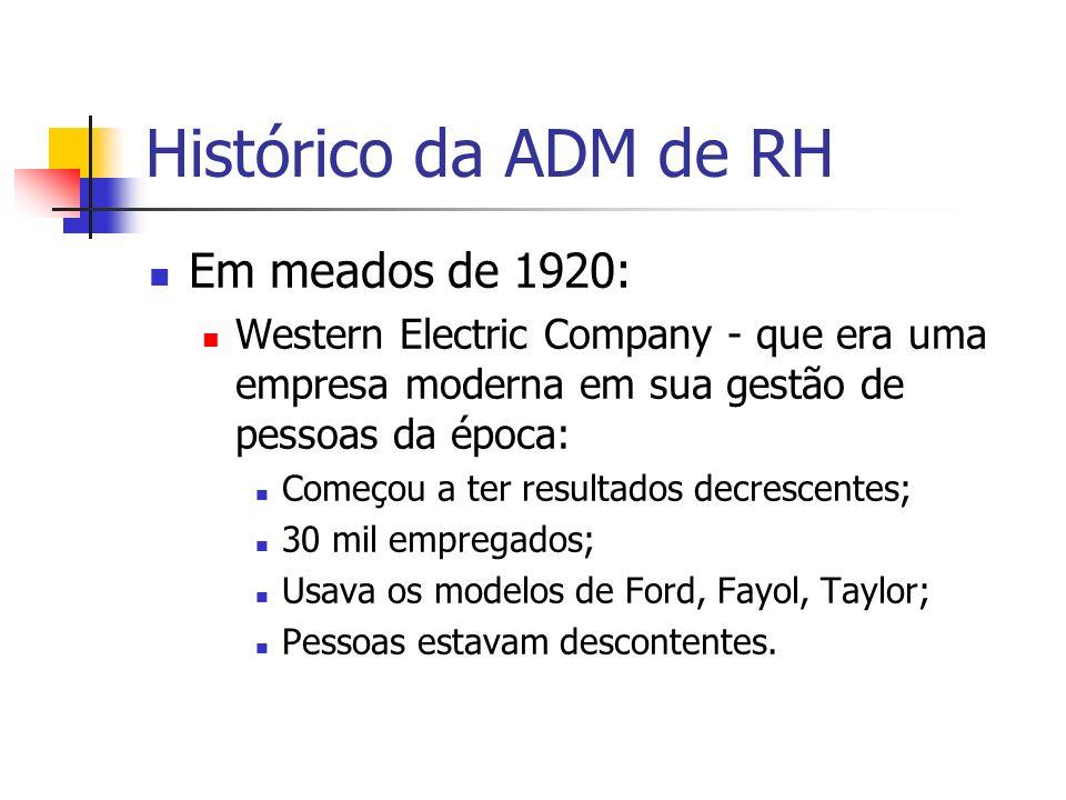 Histórico da ADM de RH Em meados de 1920: Western Electric Company - que era uma empresa moderna em sua gestão de pessoas da época: Começou a ter resu
