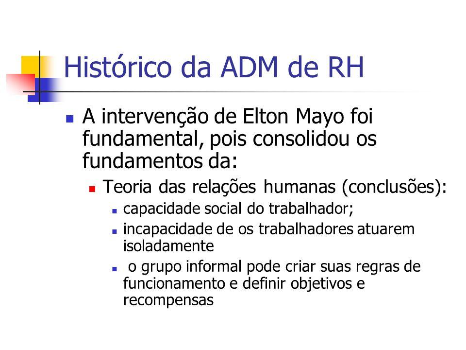 Histórico da ADM de RH A intervenção de Elton Mayo foi fundamental, pois consolidou os fundamentos da: Teoria das relações humanas (conclusões): capac