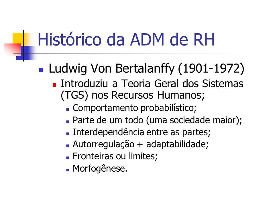 Histórico da ADM de RH Ludwig Von Bertalanffy (1901-1972) Introduziu a Teoria Geral dos Sistemas (TGS) nos Recursos Humanos; Comportamento probabilíst