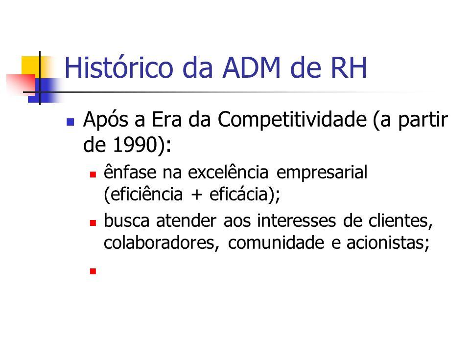 Histórico da ADM de RH Após a Era da Competitividade (a partir de 1990): ênfase na excelência empresarial (eficiência + eficácia); busca atender aos i