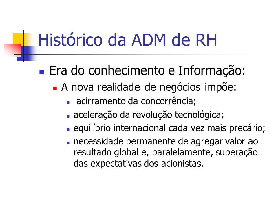 Histórico da ADM de RH Era do conhecimento e Informação: A nova realidade de negócios impõe: acirramento da concorrência; aceleração da revolução tecn