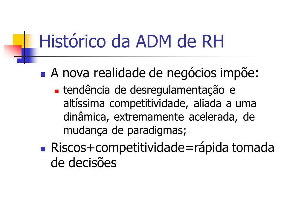 Histórico da ADM de RH A nova realidade de negócios impõe: tendência de desregulamentação e altíssima competitividade, aliada a uma dinâmica, extremam