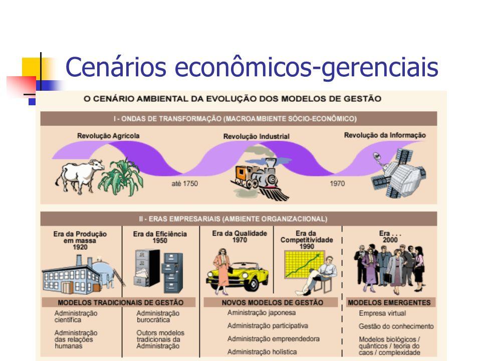 Cenários econômicos-gerenciais