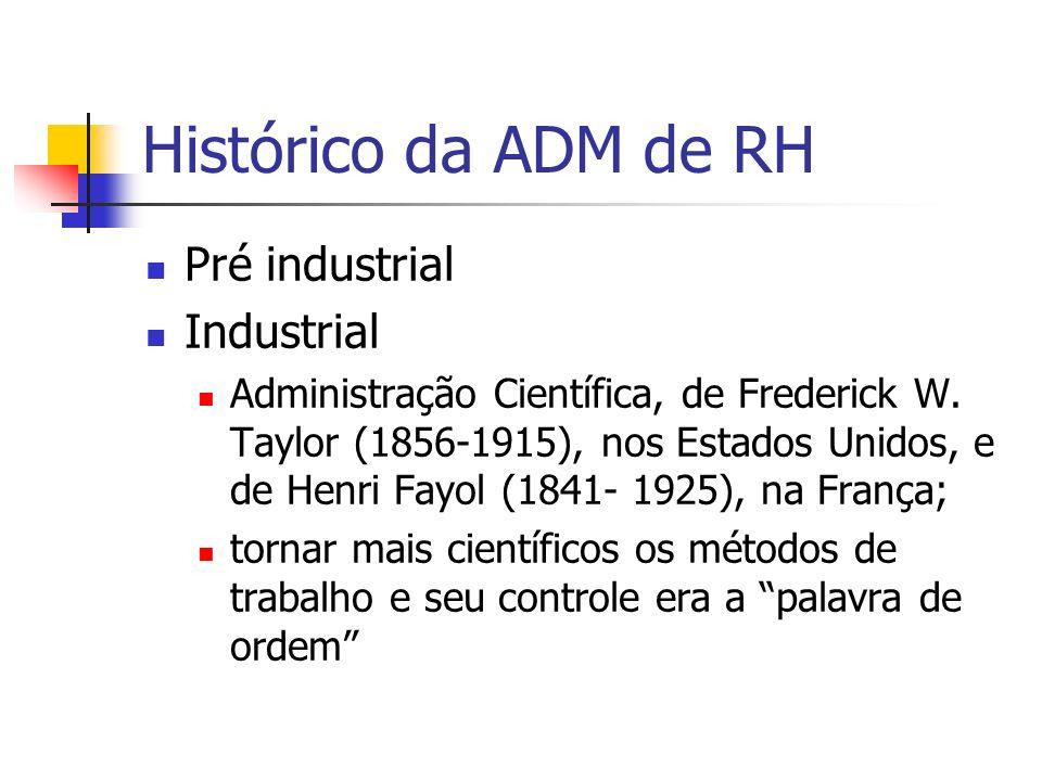 Histórico da ADM de RH Pré industrial Industrial Administração Científica, de Frederick W. Taylor (1856-1915), nos Estados Unidos, e de Henri Fayol (1