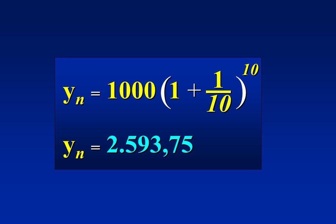 ( ) y n = 1000 1 + 1 10 1 10 y n = 2.593,75