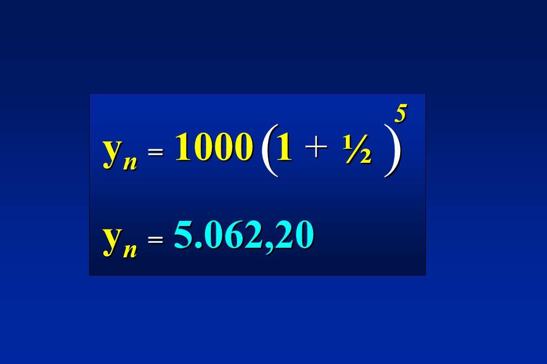 ( ) y n = 1000 1 + ½ ½ 5 5 y n = 5.062,20
