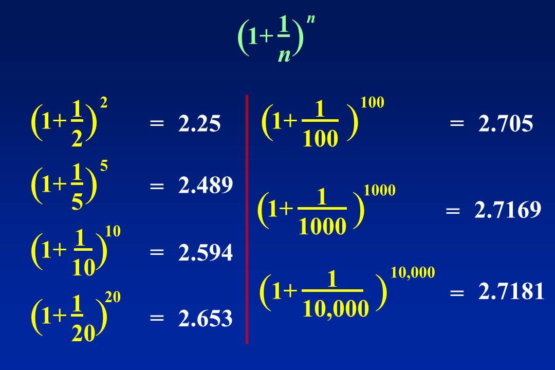 1+ 1212 ( ) 2 = 1+ 1515 ( ) 5 = 1+ 1 10 ( ) 10 = 1+ 1 20 ( ) 20 = 2.25 2.489 2.594 2.653 1+ 1 100 ( ) 100 =2.705 2.7169 2.7181 1+ 1 1000 ( ) 1000 = 1+ 1 10,000 ( ) 10,000 = 1+ 1n1n ( ) n