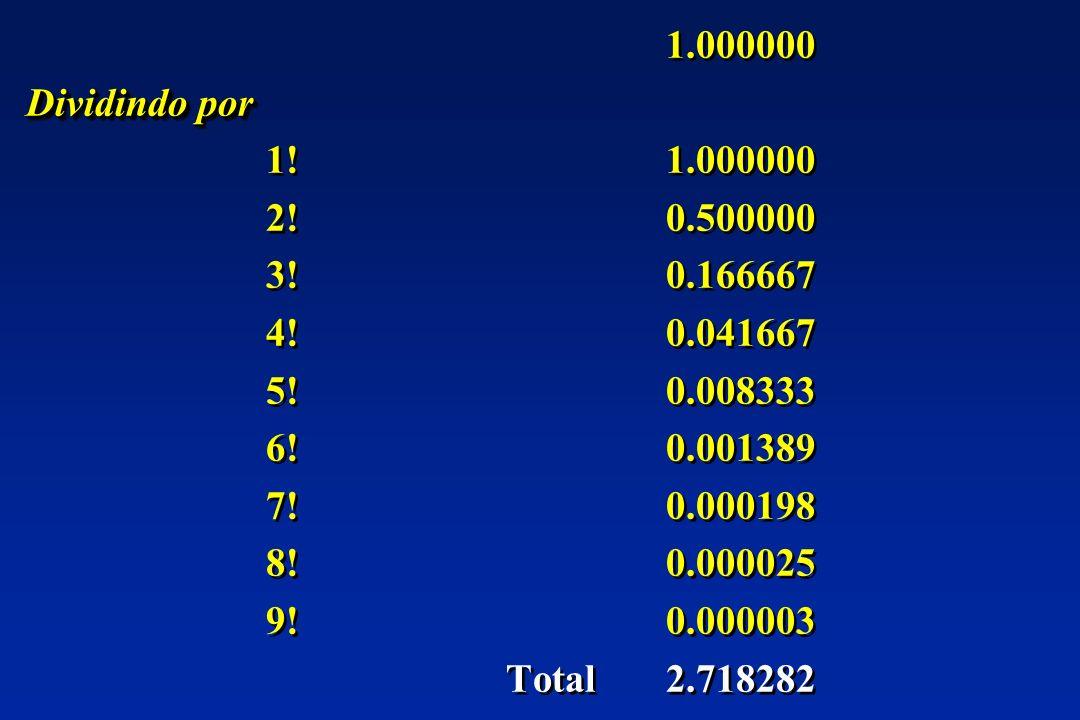 1.000000 Dividindo por 1.
