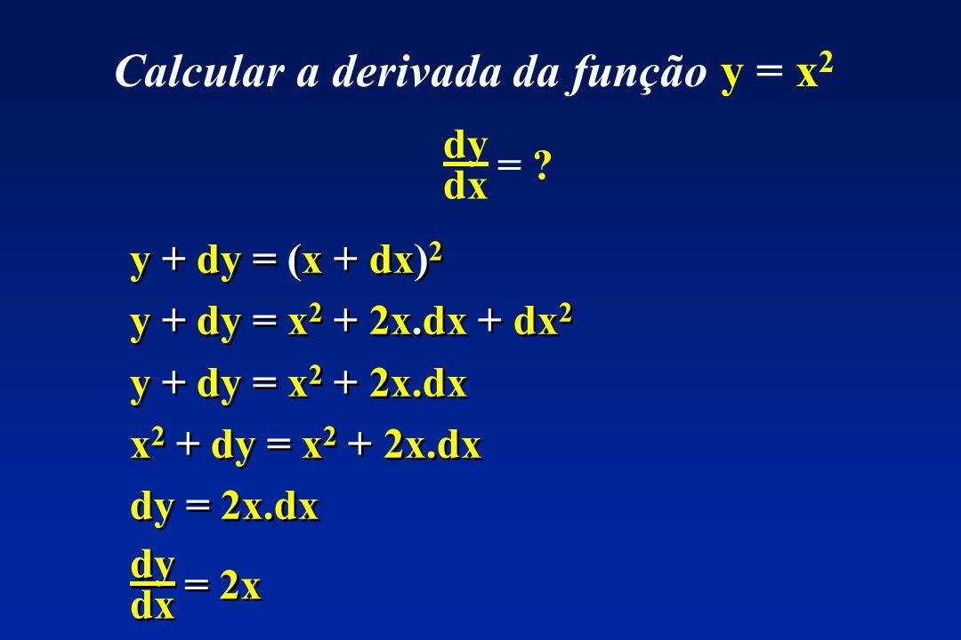 y + dy = (x + dx) 2 y + dy = x 2 + 2x.dx + dx 2 y + dy = x 2 + 2x.dx x 2 + dy = x 2 + 2x.dx dy = 2x.dx y + dy = (x + dx) 2 y + dy = x 2 + 2x.dx + dx 2 y + dy = x 2 + 2x.dx x 2 + dy = x 2 + 2x.dx dy = 2x.dx Calcular a derivada da função y = x 2 dy dx = .