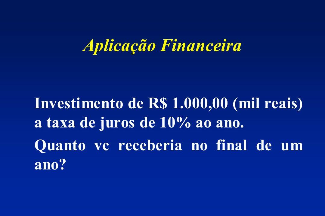 Aplicação Financeira Investimento de R$ 1.000,00 (mil reais) a taxa de juros de 10% ao ano.