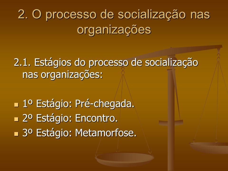 2. O processo de socialização nas organizações 2.1. Estágios do processo de socialização nas organizações: 1º Estágio: Pré-chegada. 1º Estágio: Pré-ch