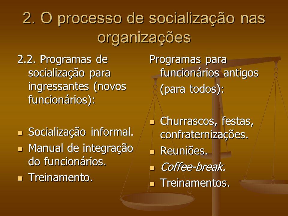 2. O processo de socialização nas organizações 2.2. Programas de socialização para ingressantes (novos funcionários): Socialização informal. Socializa
