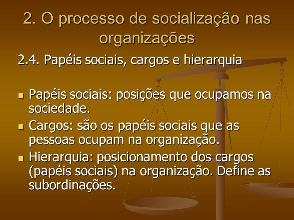 2. O processo de socialização nas organizações 2.4. Papéis sociais, cargos e hierarquia Papéis sociais: posições que ocupamos na sociedade. Papéis soc