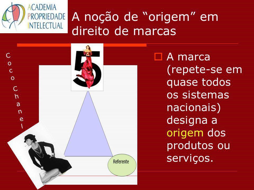 A noção de origem em direito de marcas A marca (repete-se em quase todos os sistemas nacionais) designa a origem dos produtos ou serviços. CocoChanelC