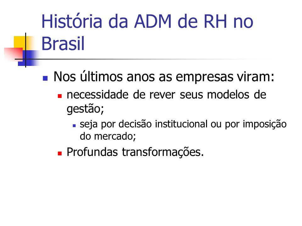 História da ADM de RH no Brasil A adm de RH nas organizações brasileiras marcada pela: Evolução da legislação trabalhista; Industrialização tardia do Brasil; Técnicas importadas de paises desenvolvidos; Ausência ou manipulação de sindicatos.