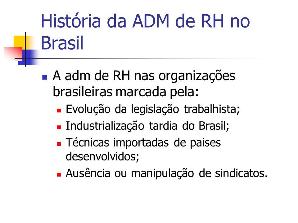 História da ADM de RH no Brasil A adm de RH nas organizações brasileiras marcada pela: Evolução da legislação trabalhista; Industrialização tardia do