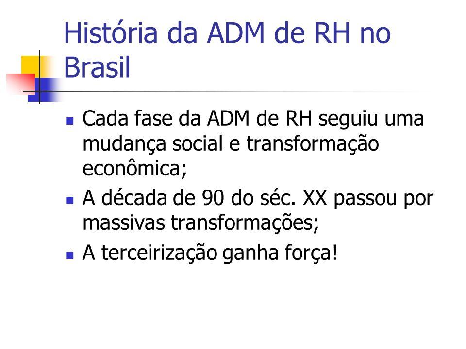História da ADM de RH no Brasil Cada fase da ADM de RH seguiu uma mudança social e transformação econômica; A década de 90 do séc. XX passou por massi