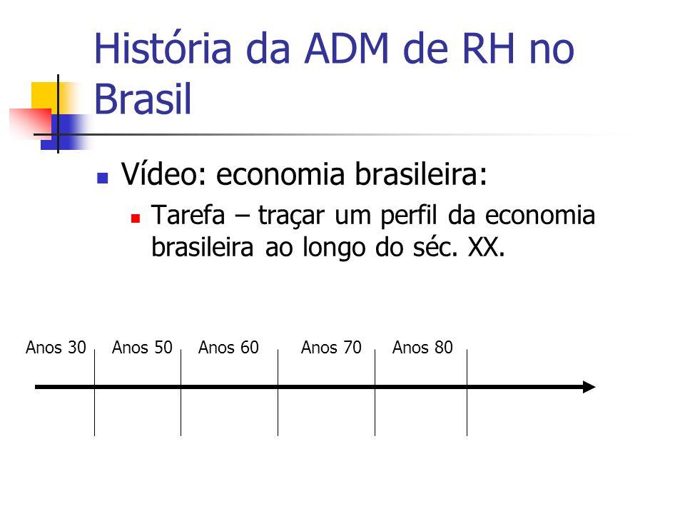 História da ADM de RH no Brasil Vídeo: economia brasileira: Tarefa – traçar um perfil da economia brasileira ao longo do séc. XX. Anos 30Anos 50Anos 6