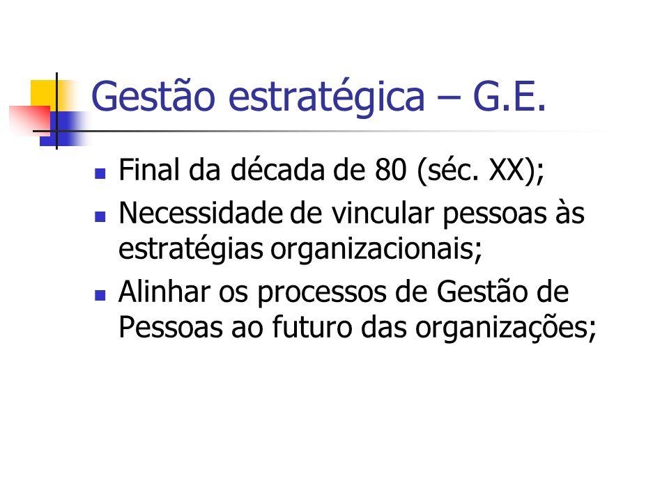 Gestão estratégica – G.E. Final da década de 80 (séc. XX); Necessidade de vincular pessoas às estratégias organizacionais; Alinhar os processos de Ges