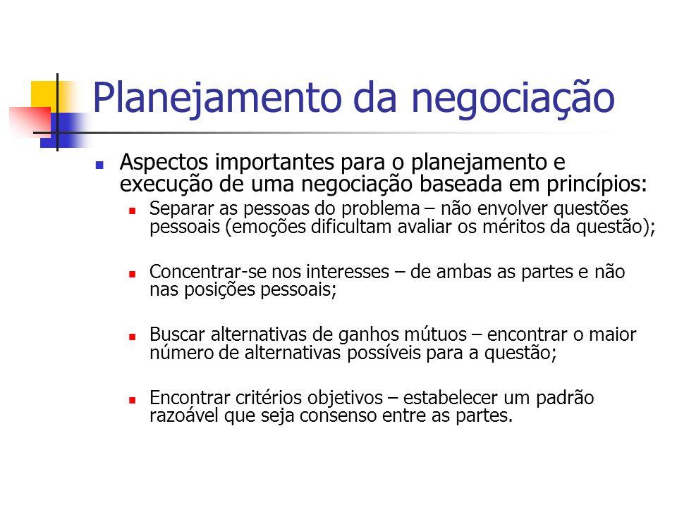 Planejamento da negociação Aspectos importantes para o planejamento e execução de uma negociação baseada em princípios: Separar as pessoas do problema
