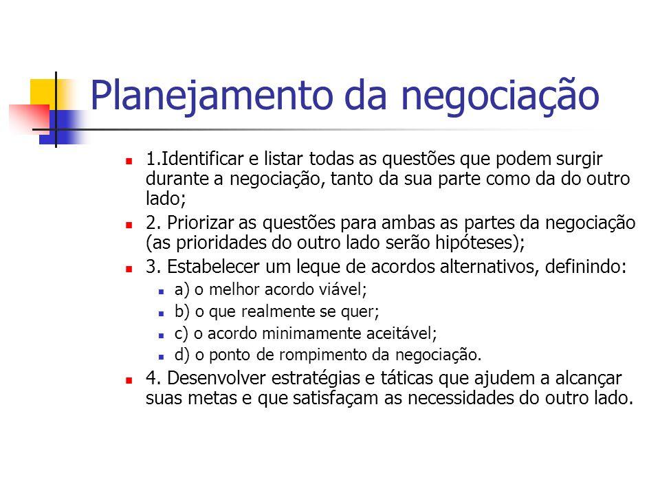 Planejamento da negociação 1.Identificar e listar todas as questões que podem surgir durante a negociação, tanto da sua parte como da do outro lado; 2