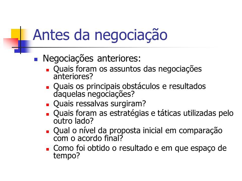 Antes da negociação Negociações anteriores: Quais foram os assuntos das negociações anteriores? Quais os principais obstáculos e resultados daquelas n