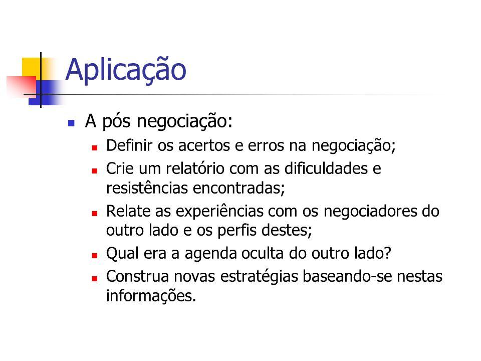 Aplicação A pós negociação: Definir os acertos e erros na negociação; Crie um relatório com as dificuldades e resistências encontradas; Relate as expe