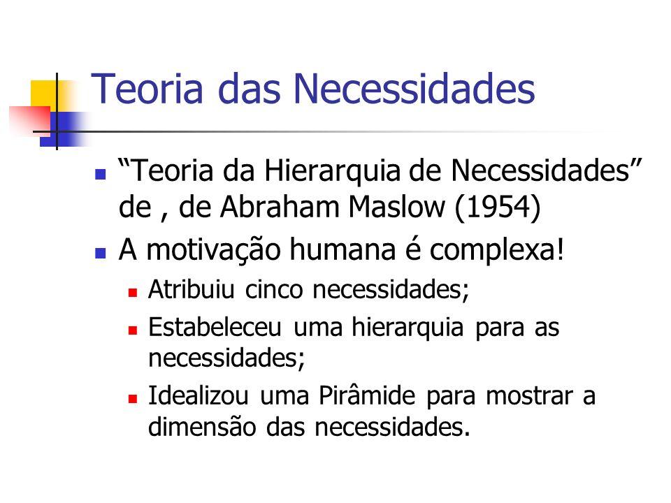 Teoria das Necessidades Teoria da Hierarquia de Necessidades de, de Abraham Maslow (1954) A motivação humana é complexa! Atribuiu cinco necessidades;