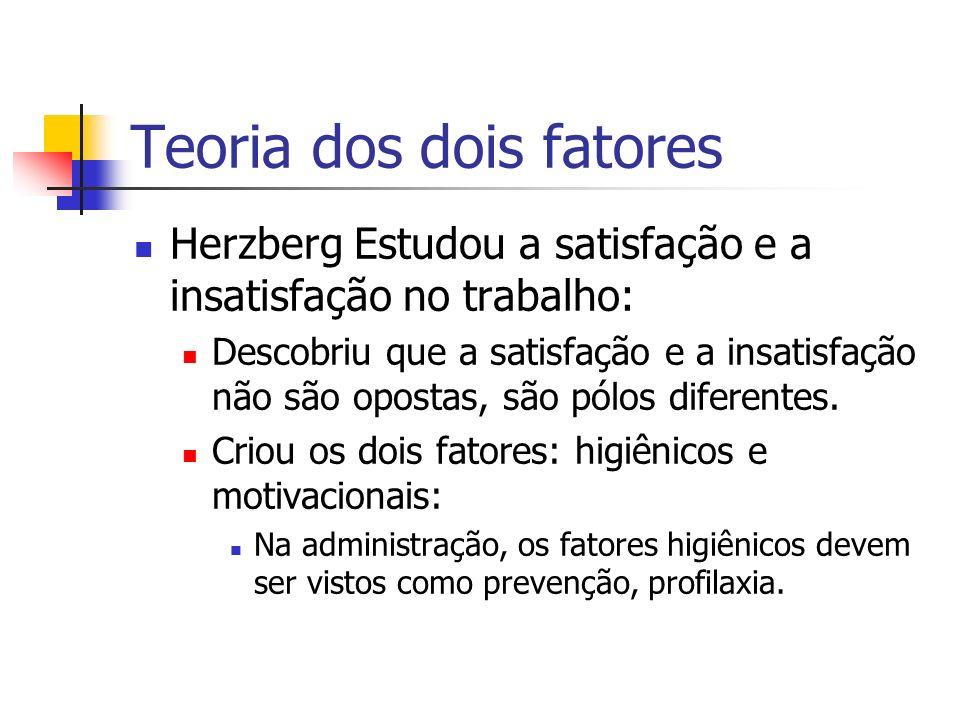 Teoria dos dois fatores Herzberg Estudou a satisfação e a insatisfação no trabalho: Descobriu que a satisfação e a insatisfação não são opostas, são p