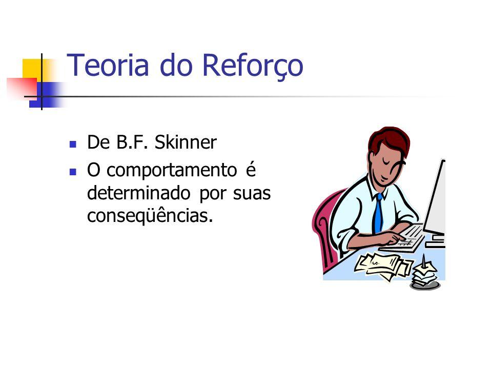 Teoria do Reforço De B.F. Skinner O comportamento é determinado por suas conseqüências.