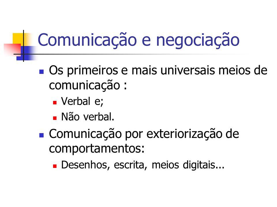 Comunicação e negociação Os primeiros e mais universais meios de comunicação : Verbal e; Não verbal. Comunicação por exteriorização de comportamentos: