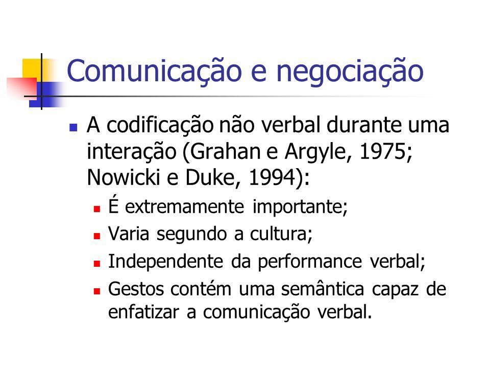 Comunicação e negociação A codificação não verbal durante uma interação (Grahan e Argyle, 1975; Nowicki e Duke, 1994): É extremamente importante; Vari
