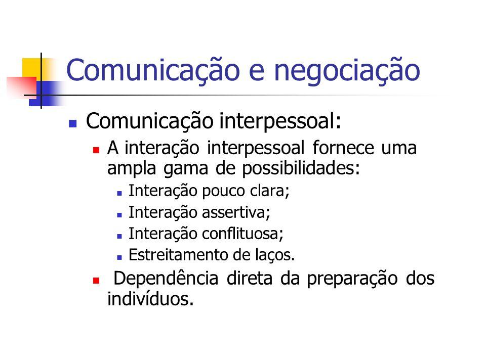 Comunicação e negociação Comunicação interpessoal: A interação interpessoal fornece uma ampla gama de possibilidades: Interação pouco clara; Interação