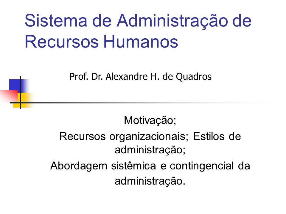 Sistema de Administração de Recursos Humanos Motivação; Recursos organizacionais; Estilos de administração; Abordagem sistêmica e contingencial da adm