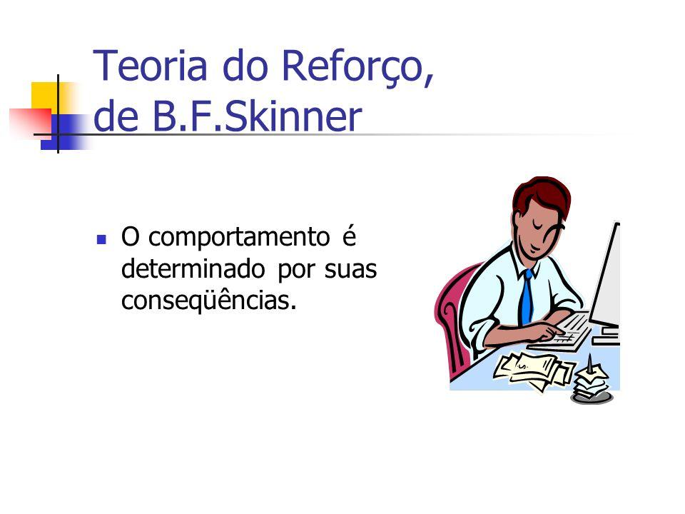 Teoria do Reforço, de B.F.Skinner O comportamento é determinado por suas conseqüências.