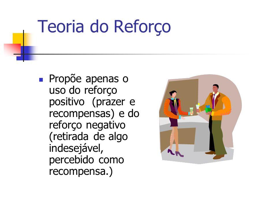 Teoria do Reforço Propõe apenas o uso do reforço positivo (prazer e recompensas) e do reforço negativo (retirada de algo indesejável, percebido como r