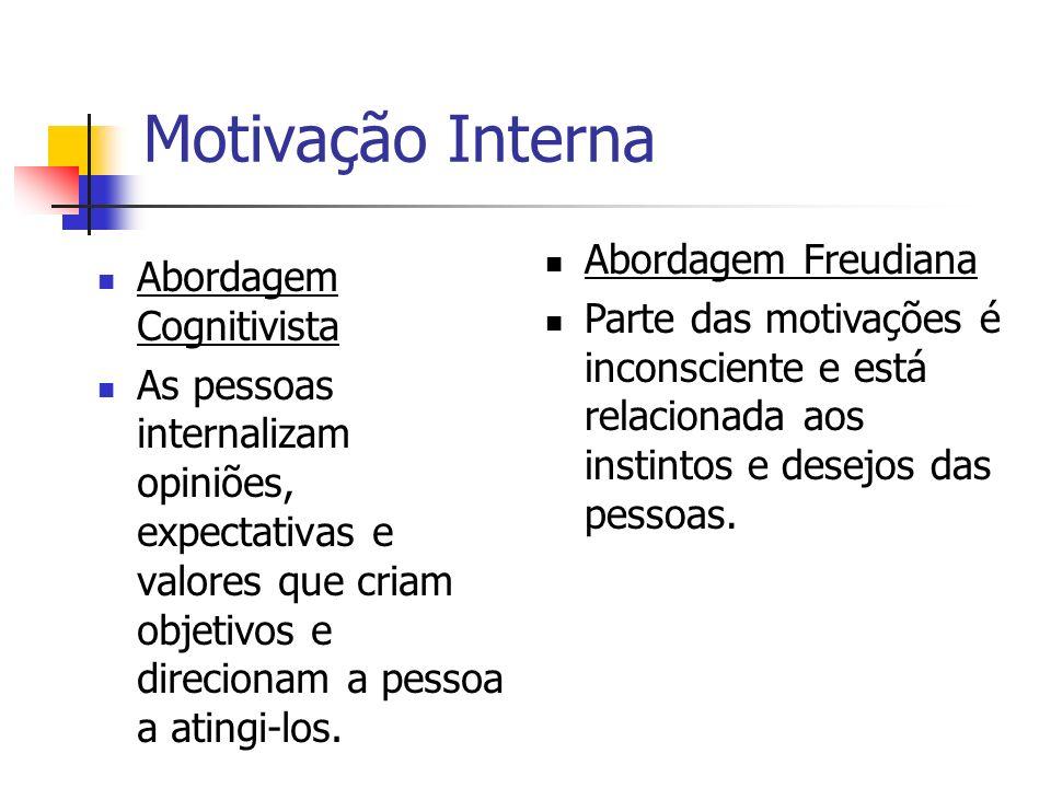 Motivação Interna Abordagem Cognitivista As pessoas internalizam opiniões, expectativas e valores que criam objetivos e direcionam a pessoa a atingi-l