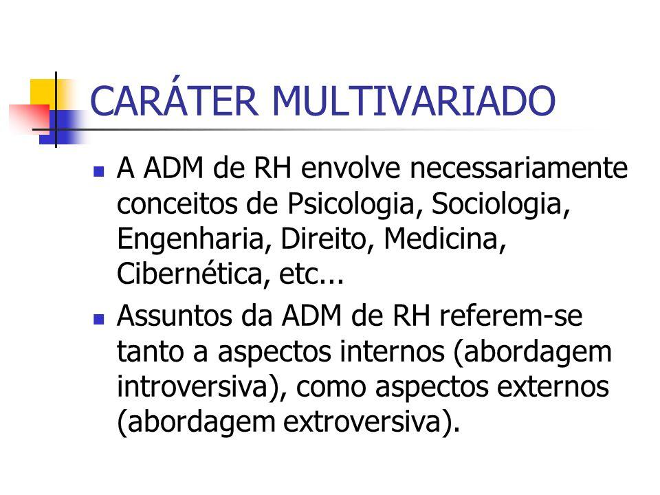 CARÁTER MULTIVARIADO A ADM de RH envolve necessariamente conceitos de Psicologia, Sociologia, Engenharia, Direito, Medicina, Cibernética, etc... Assun