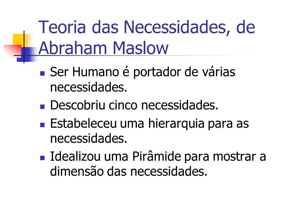 Teoria das Necessidades, de Abraham Maslow Ser Humano é portador de várias necessidades. Descobriu cinco necessidades. Estabeleceu uma hierarquia para