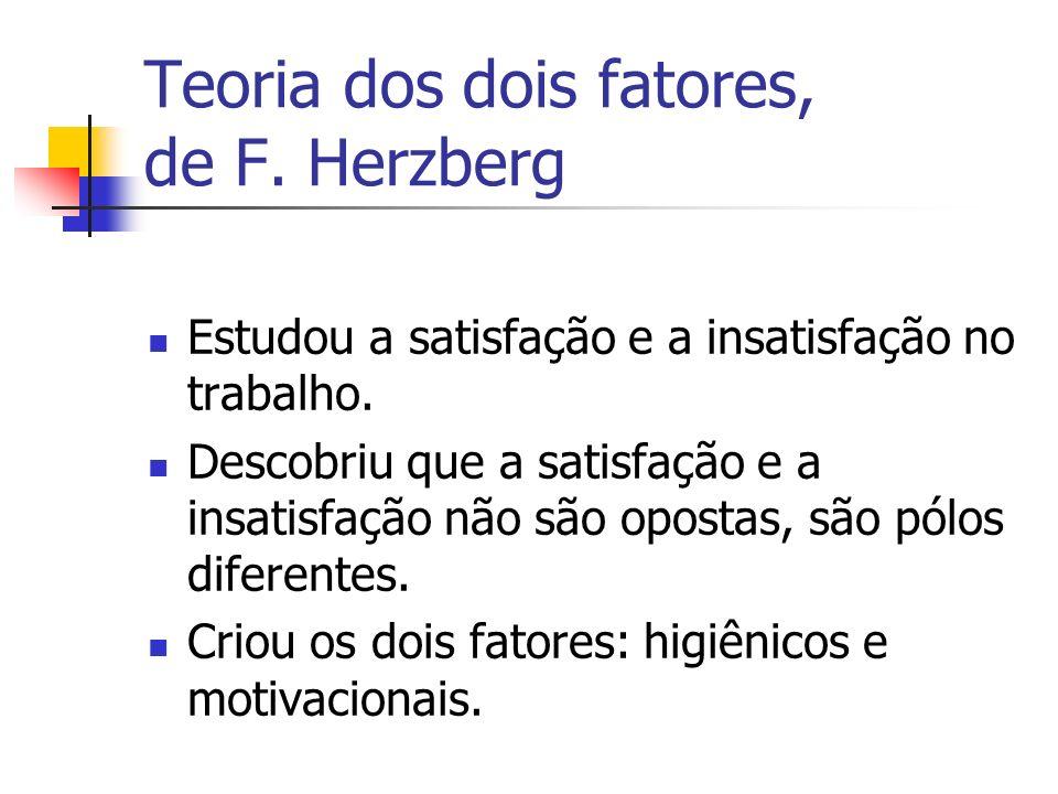Teoria dos dois fatores, de F. Herzberg Estudou a satisfação e a insatisfação no trabalho. Descobriu que a satisfação e a insatisfação não são opostas