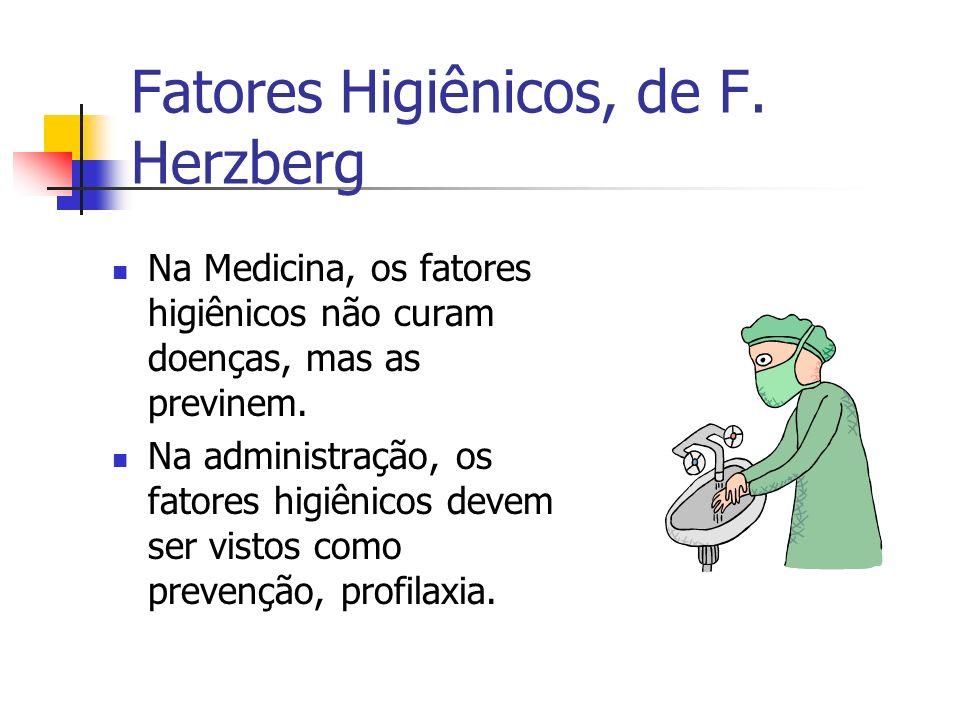 Fatores Higiênicos, de F. Herzberg Na Medicina, os fatores higiênicos não curam doenças, mas as previnem. Na administração, os fatores higiênicos deve