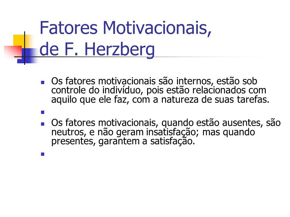 Fatores Motivacionais, de F. Herzberg Os fatores motivacionais são internos, estão sob controle do indivíduo, pois estão relacionados com aquilo que e