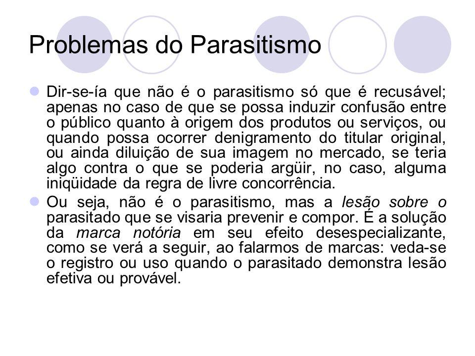 Problemas do Parasitismo Dir-se-ía que não é o parasitismo só que é recusável; apenas no caso de que se possa induzir confusão entre o público quanto
