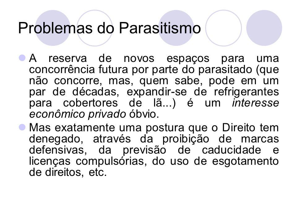 Problemas do Parasitismo A reserva de novos espaços para uma concorrência futura por parte do parasitado (que não concorre, mas, quem sabe, pode em um
