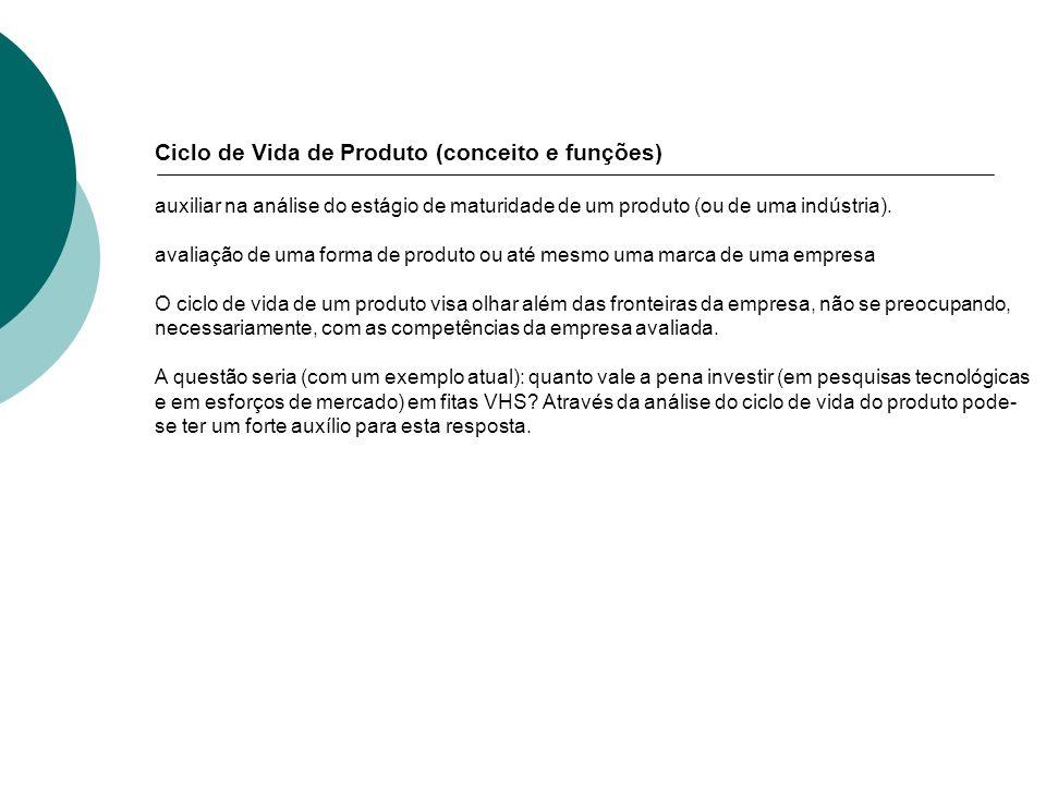 Ciclo de Vida de Produto (conceito e funções) auxiliar na análise do estágio de maturidade de um produto (ou de uma indústria). avaliação de uma forma